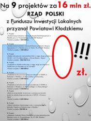 Infografika_Brak_Srodkow_z_FIL.jpg