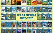 NETik-50-tablica-na-www_tablica.jpg
